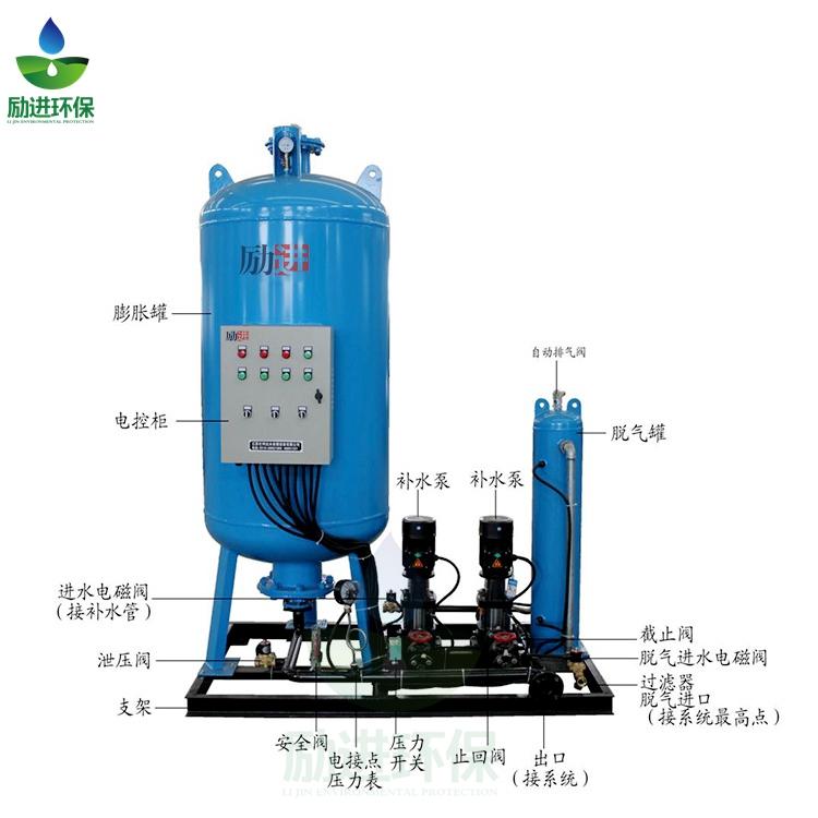 变频定压补水排气装置哪家便宜