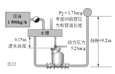 的SVQD冷凝水回收泵计算案例图
