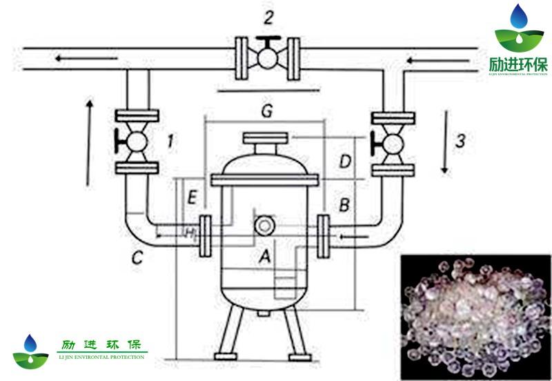 硅磷晶水处理器 (1).jpg